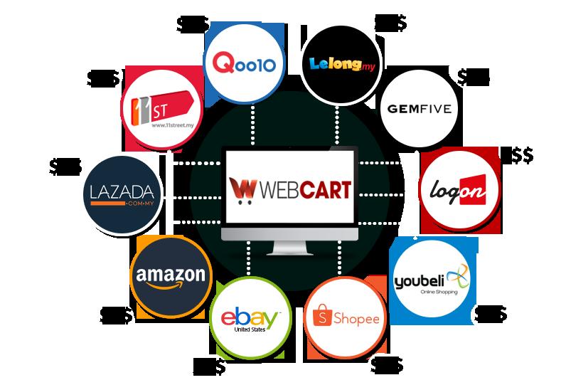 WEBCart Marketplace SYNC | Webrandings